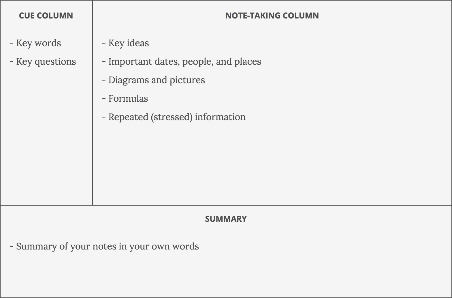 Efficient Techniques For Note Taking