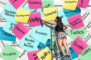 The 'ABC' Method, Prioritising a to-do list to help clear your head: Beating Procrastination Series Part 2. b and overwhelm beat procrastination in 5 easy steps