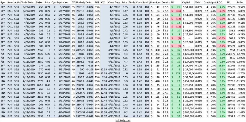 options showdown - trade log