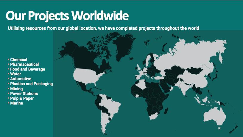 Worldwide Projects
