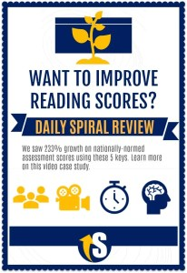 New Memberships for Daily Reading and Writing Spiral WarmUps
