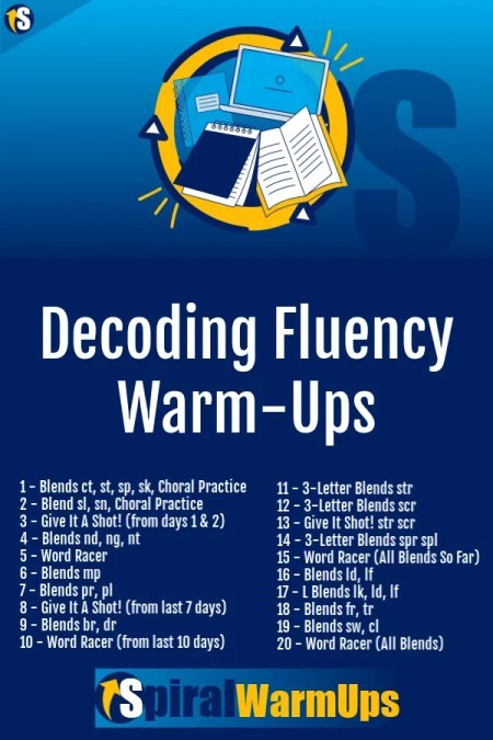 Perfect for grades 2-4! These are the first 20 days of warm-ups in the Word Fluency warm-up curriculum. Weeks 1-2 are basic decoding skills, and weeks 3-4 are advanced consonant blends with increased decoding speed.
