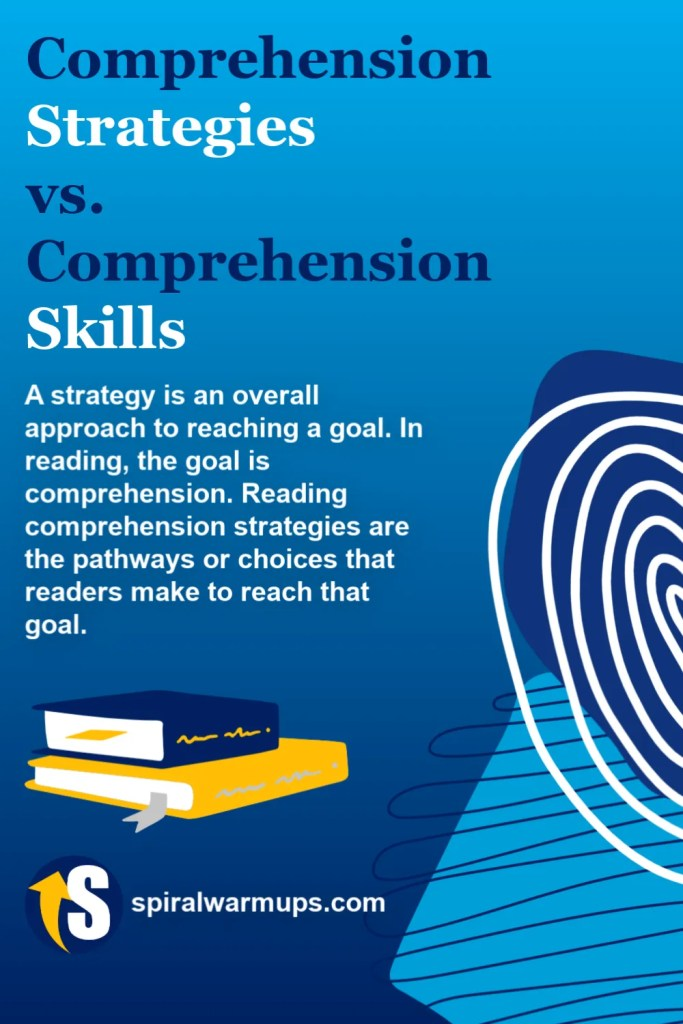 Comprehension Strategies are different, are taught differently, and used differently than comprehension skills.