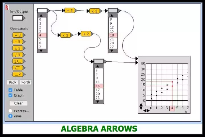 algebraarrows
