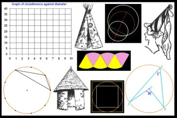 Iwb spire maths circles gumiabroncs Image collections