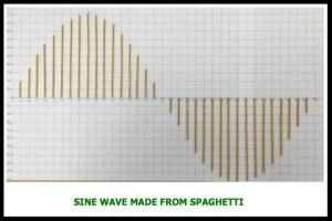 SpaghettiSineWave