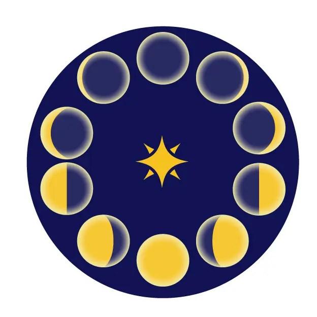 月の満ち欠け 満月 新月