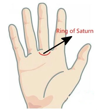 ring of saturn