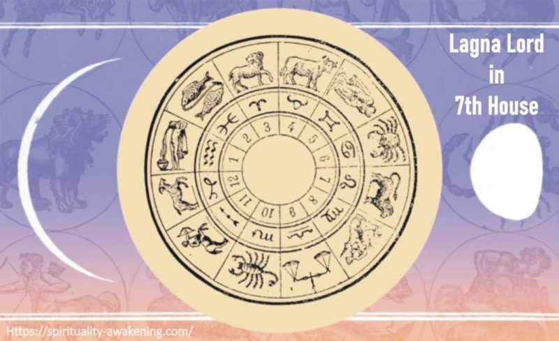 ascendant lord in seventh house, lagna lord in seventh house, 1st house lord in seventh house, first house lord in seventh house, rising sign lord in seventh house,