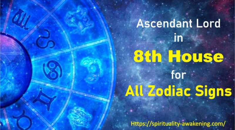 ascendant lord in 8th house, lagna lord in 8th house, 1st house lord in 8th house, first house lord in 8th house, rising sign lord in 8th house,
