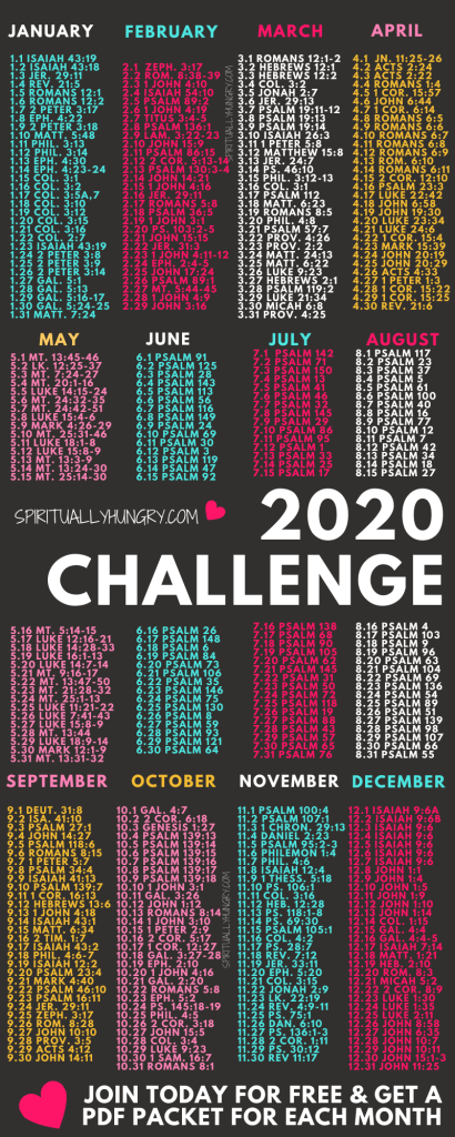 2020 Christian Challenge | Bible Study | Scripture Writing Plan | Bible Verses For Women