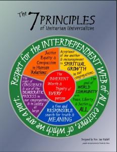 Naming the Principles