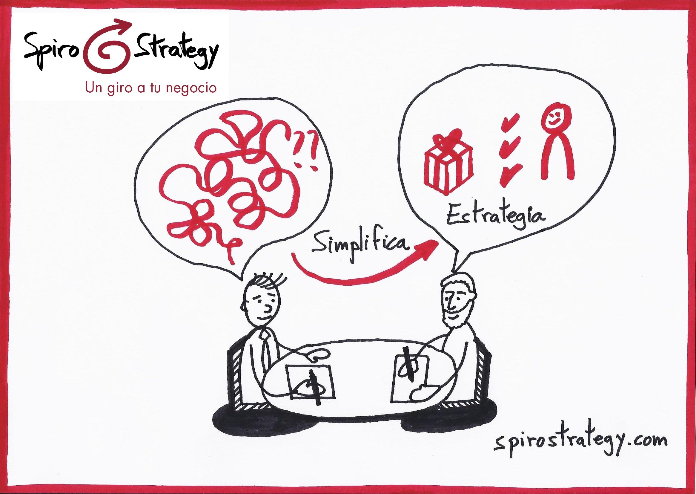 Simplifica tu estrategia-la sencillez es compleja-Steve Jobs