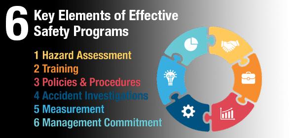 6 Key Elements