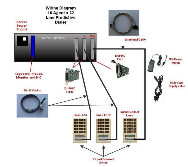 spitfire help desk  wiring diagram for analog dialogic