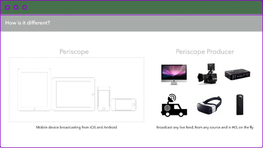 Periscope Producer para emissoras