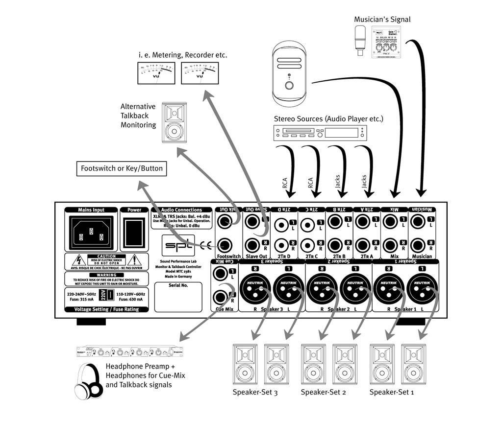 Dj Wiring Diagram