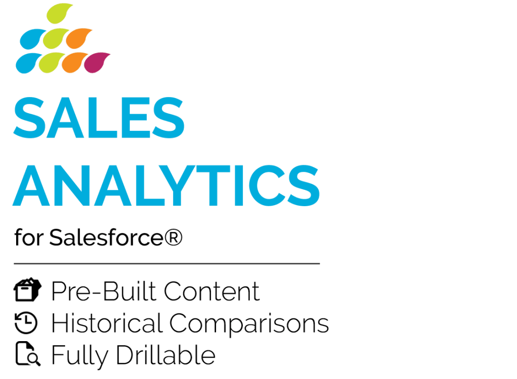 Salesforce Reporting