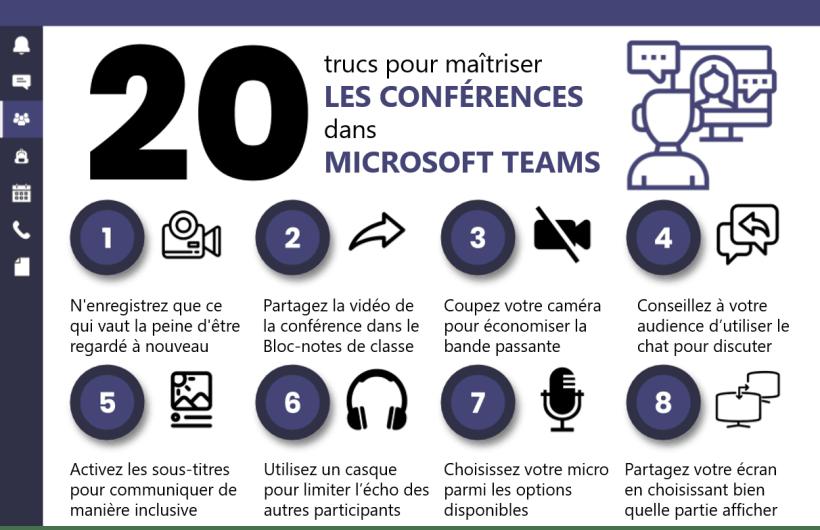 20 trucs pour les conférences dans Teams