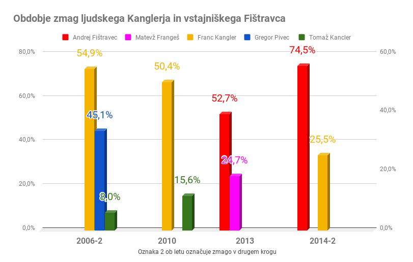 Spet lutke: Županski kandidatki LMŠ v Mariboru prerezali gume
