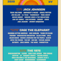 Forecastle Announces 2020 Artist Lineup