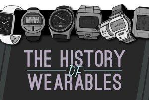 Wearable Technology