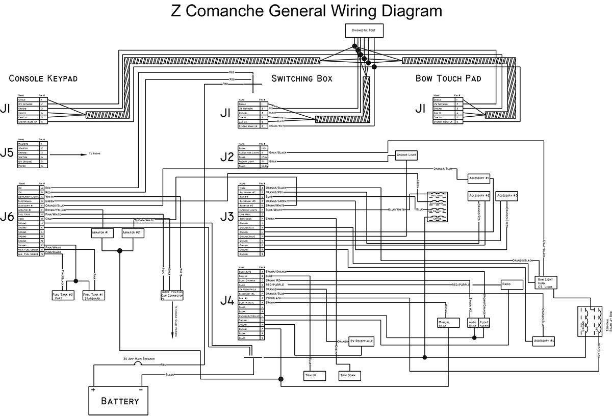 Typical B Boat Wiring Diagram
