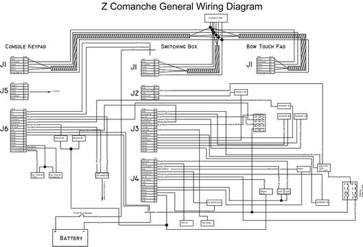 ranger boat switch wiring diagram  wiring diagrams page