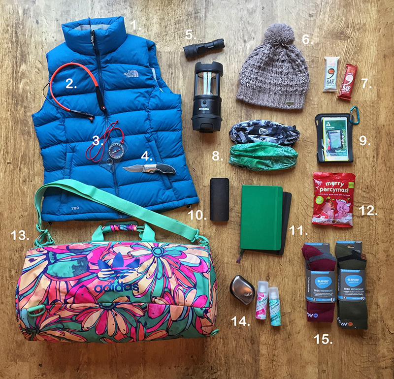 GIFT IDEAS FOR OUTDOOR LOVERS 2016