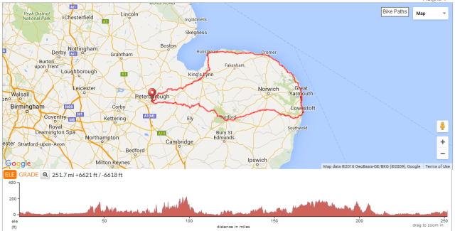 Norfolk 250 - The Route