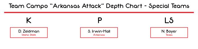 Arkansas Attack Depth Chart - Special Teams-01