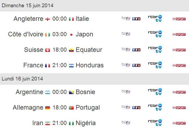 coupe du monde 2014 2