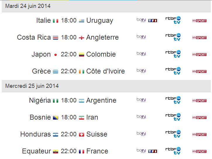 coupe du monde 2014 7