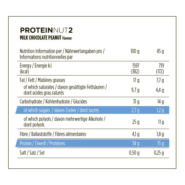 Ingrédients protein NUT2