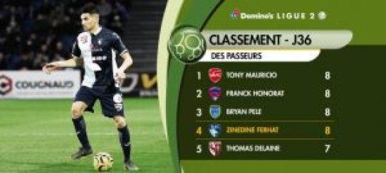 فرحات يتجه للاحتفاظ بلقب أفضل ممرر حاسم في دوري الدرجة الثانية الفرنسية 25