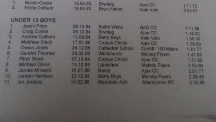 These results from 1998's Welsh Schools Cycling Association Hill Climb Championships show Geraint Thomas wasn't always top dog.