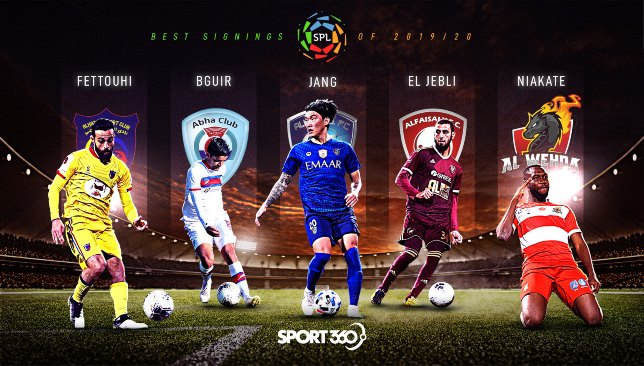 Saudi Professional League information: Al Hilal defender Jang Hyun-Soo leads way in top five SPL signings of the season - Sport360 News