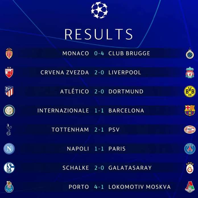 Champions league results