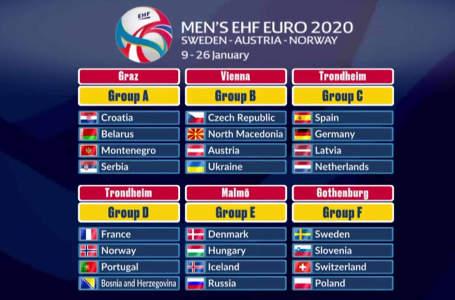 Handball EM 2020 Auslosung Vorrunde - Foto: EHF