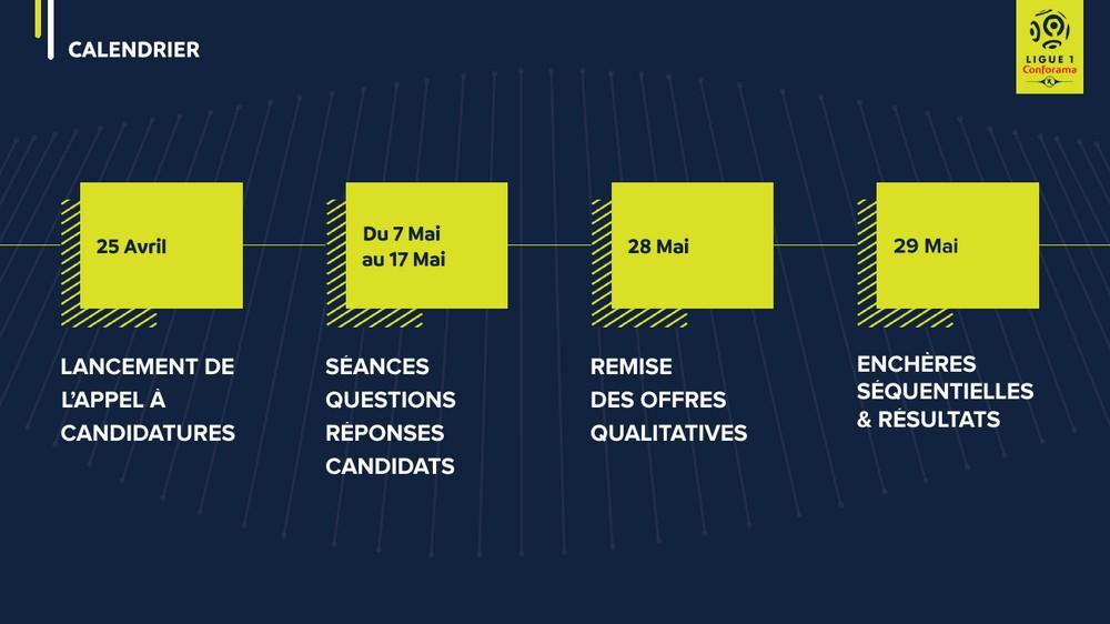 LFP Appel d'offres (4) Calendrier