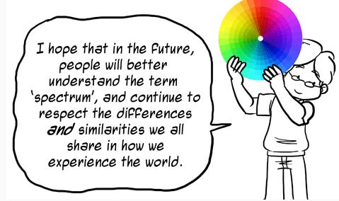 Cosa significa 'spettro autistico'?