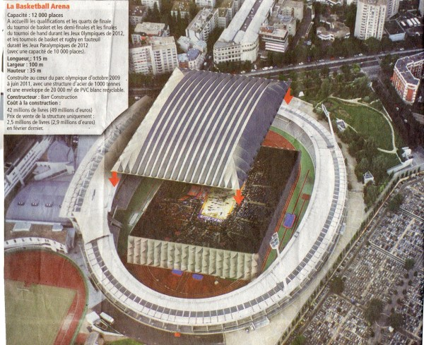 Basketball Arena à Charléty