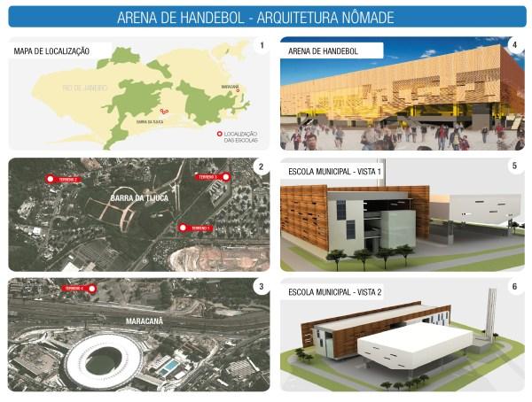 Arena de handball - Rio 2016