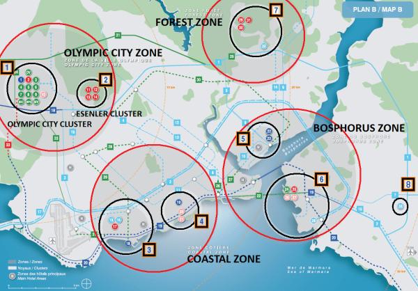 Istanbul 2020 - carte des pôles olympiques