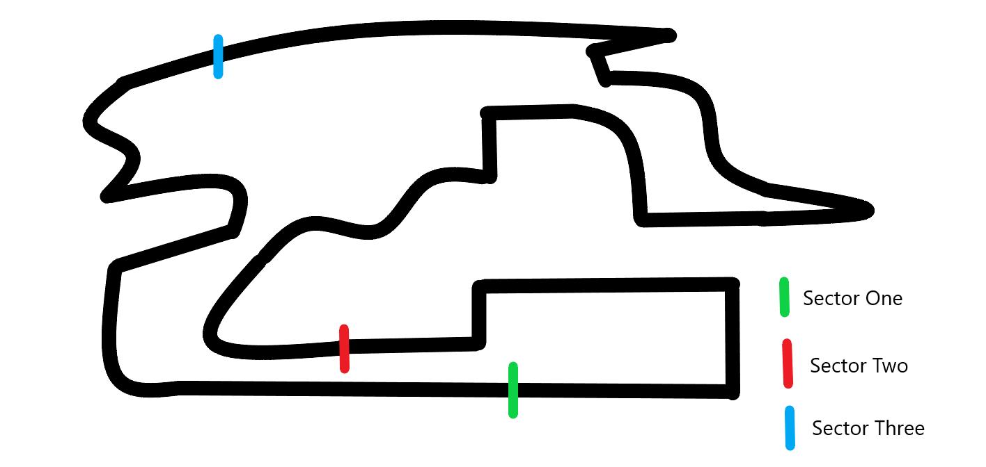 Dream circuit