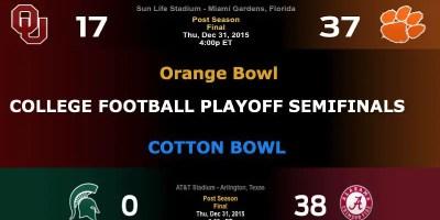 College Football Bowl Scores