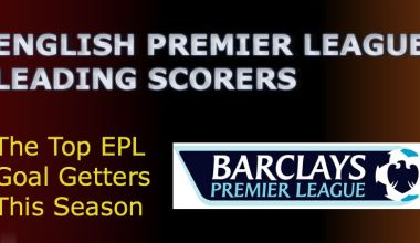 English Premier League Top Goalscorers on Feb. 5