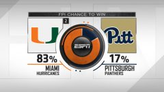 No. 2 Miami v Pittsburgh: How To Watch and Listen Live