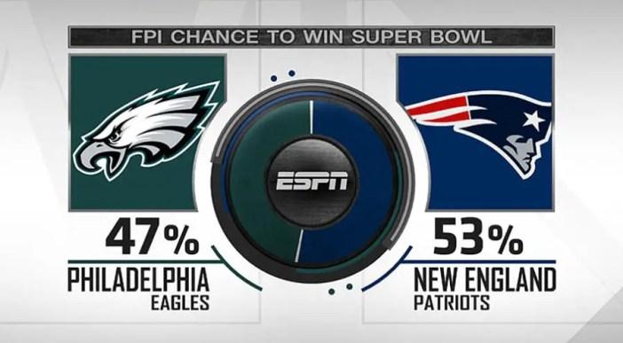 Eagles v Patriots Super Bowl
