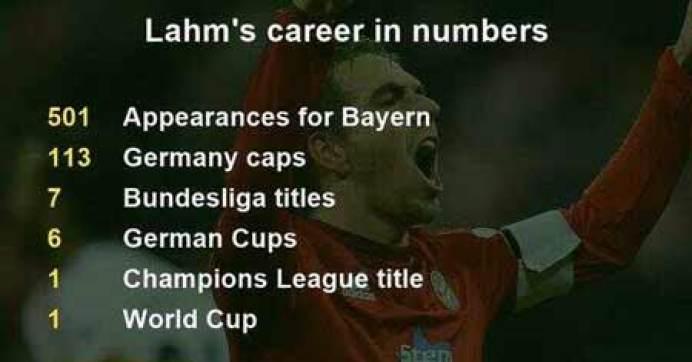 lahm stats